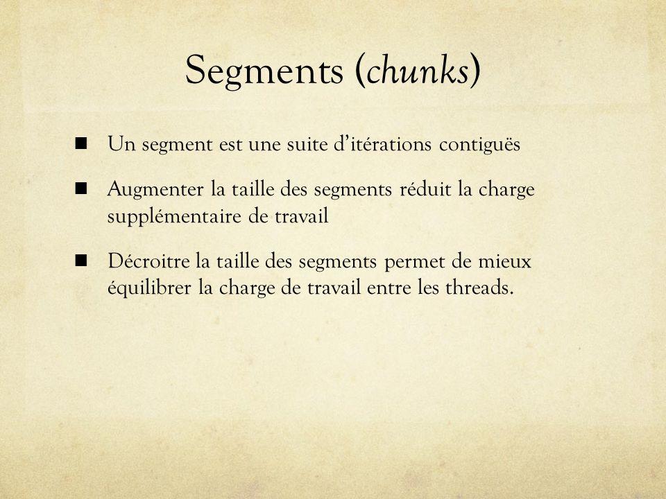 Segments ( chunks ) Un segment est une suite ditérations contiguës Augmenter la taille des segments réduit la charge supplémentaire de travail Décroitre la taille des segments permet de mieux équilibrer la charge de travail entre les threads.