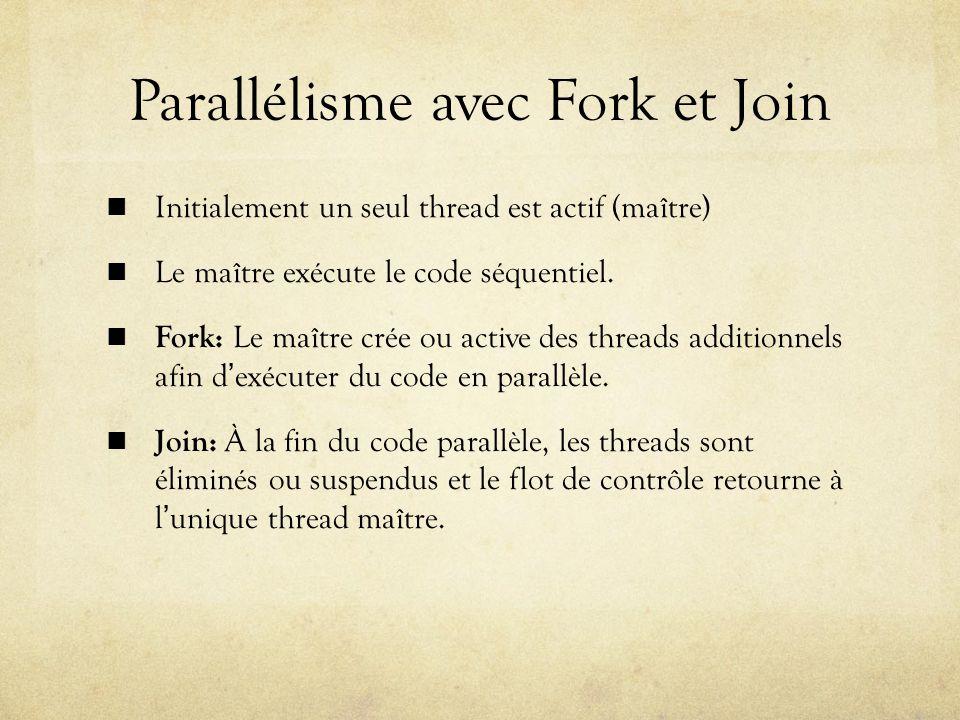 Parallélisme avec Fork et Join Initialement un seul thread est actif (maître) Le maître exécute le code séquentiel.