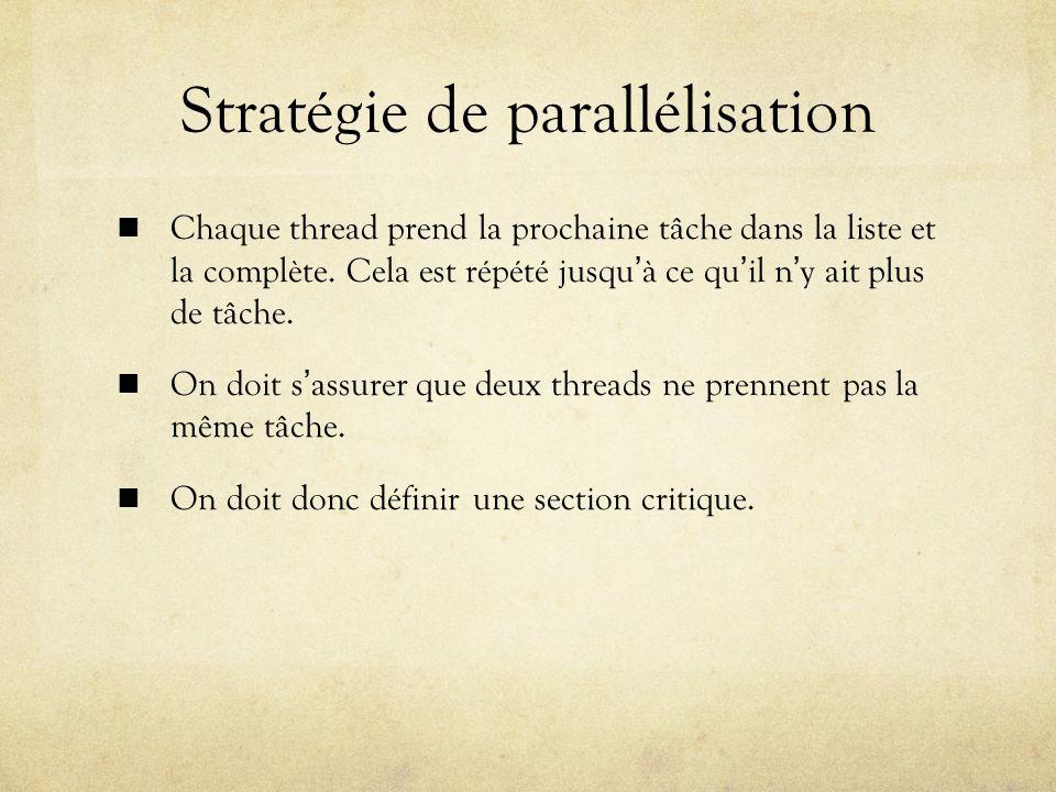 Stratégie de parallélisation Chaque thread prend la prochaine tâche dans la liste et la complète.