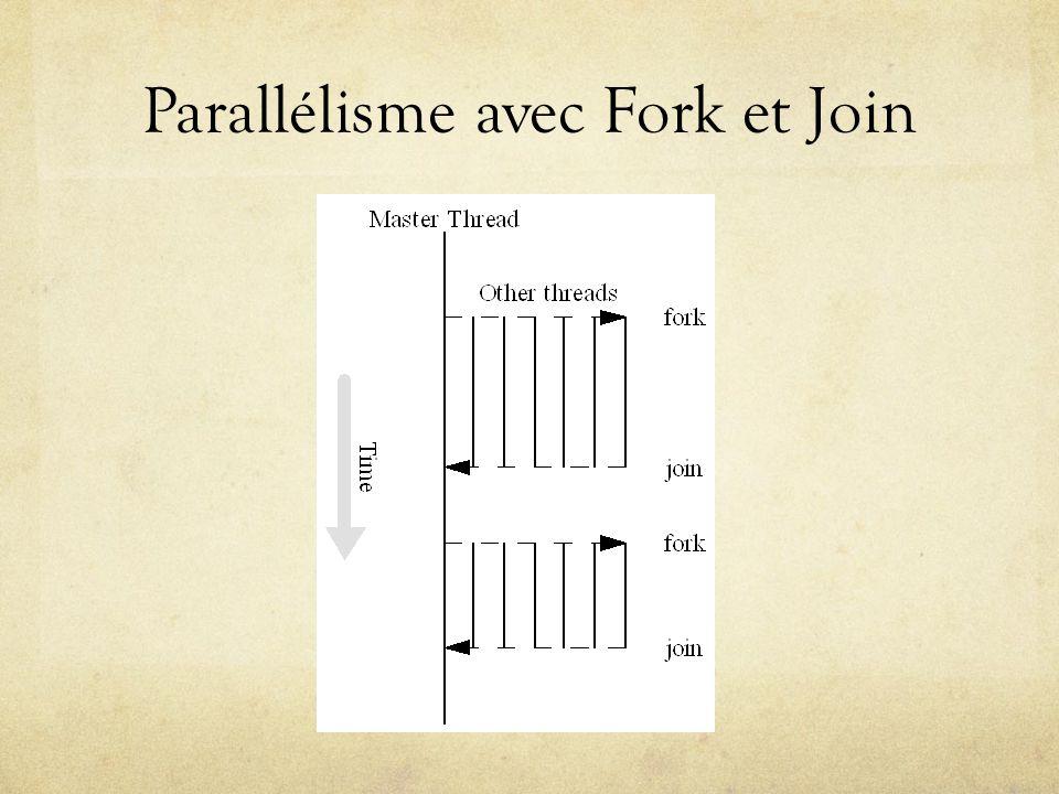 Parallélisme avec Fork et Join