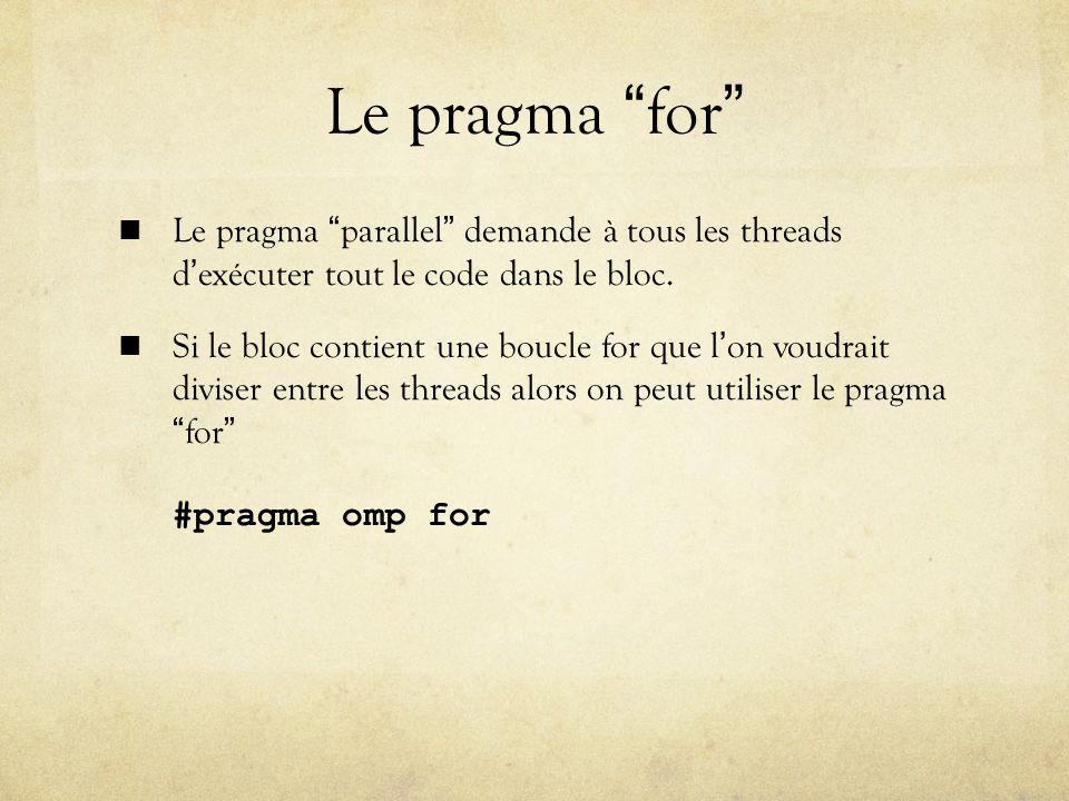 Le pragma for Le pragma parallel demande à tous les threads dexécuter tout le code dans le bloc.