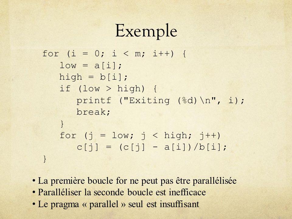Exemple for (i = 0; i < m; i++) { low = a[i]; high = b[i]; if (low > high) { printf ( Exiting (%d)\n , i); break; } for (j = low; j < high; j++) c[j] = (c[j] - a[i])/b[i]; } La première boucle for ne peut pas être parallélisée Paralléliser la seconde boucle est inefficace Le pragma « parallel » seul est insuffisant