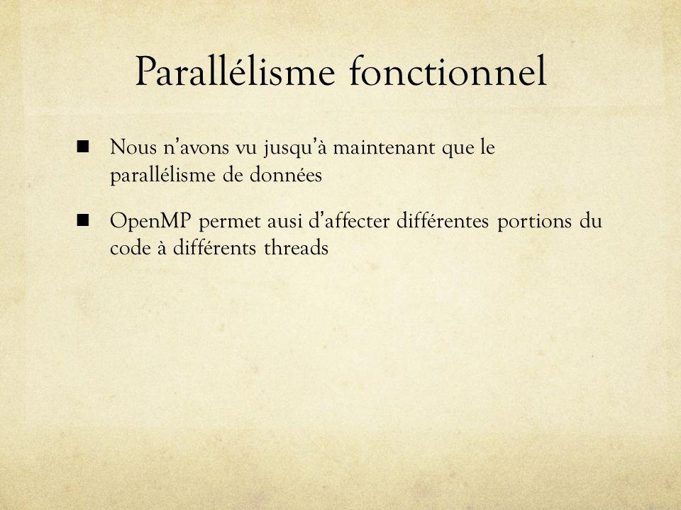 Parallélisme fonctionnel Nous navons vu jusquà maintenant que le parallélisme de données OpenMP permet ausi daffecter différentes portions du code à différents threads