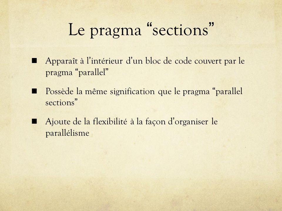 Le pragma sections Apparaît à lintérieur dun bloc de code couvert par le pragma parallel Possède la même signification que le pragma parallel sections Ajoute de la flexibilité à la façon dorganiser le parallélisme