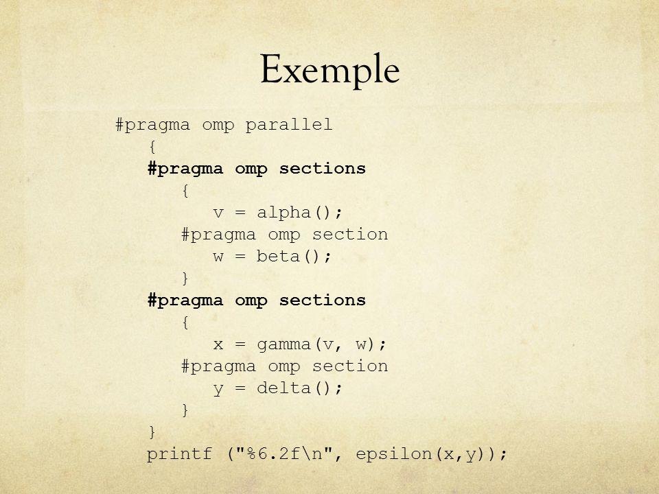 Exemple #pragma omp parallel { #pragma omp sections { v = alpha(); #pragma omp section w = beta(); } #pragma omp sections { x = gamma(v, w); #pragma omp section y = delta(); } printf ( %6.2f\n , epsilon(x,y));