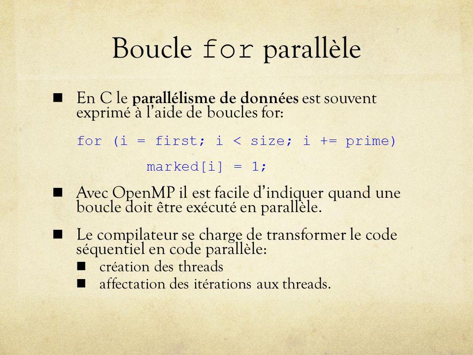 Boucle for parallèle En C le parallélisme de données est souvent exprimé à laide de boucles for: for (i = first; i < size; i += prime) marked[i] = 1; Avec OpenMP il est facile dindiquer quand une boucle doit être exécuté en parallèle.