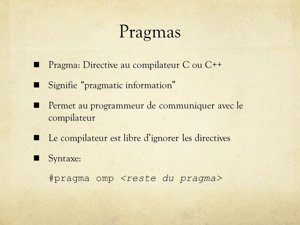 Pragmas Pragma: Directive au compilateur C ou C++ Signifie pragmatic information Permet au programmeur de communiquer avec le compilateur Le compilateur est libre dignorer les directives Syntaxe: #pragma omp
