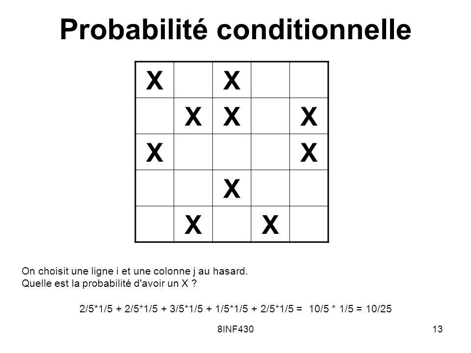8INF43013 Probabilité conditionnelle XX XXX XX X XX On choisit une ligne i et une colonne j au hasard. Quelle est la probabilité d'avoir un X ? 2/5*1/