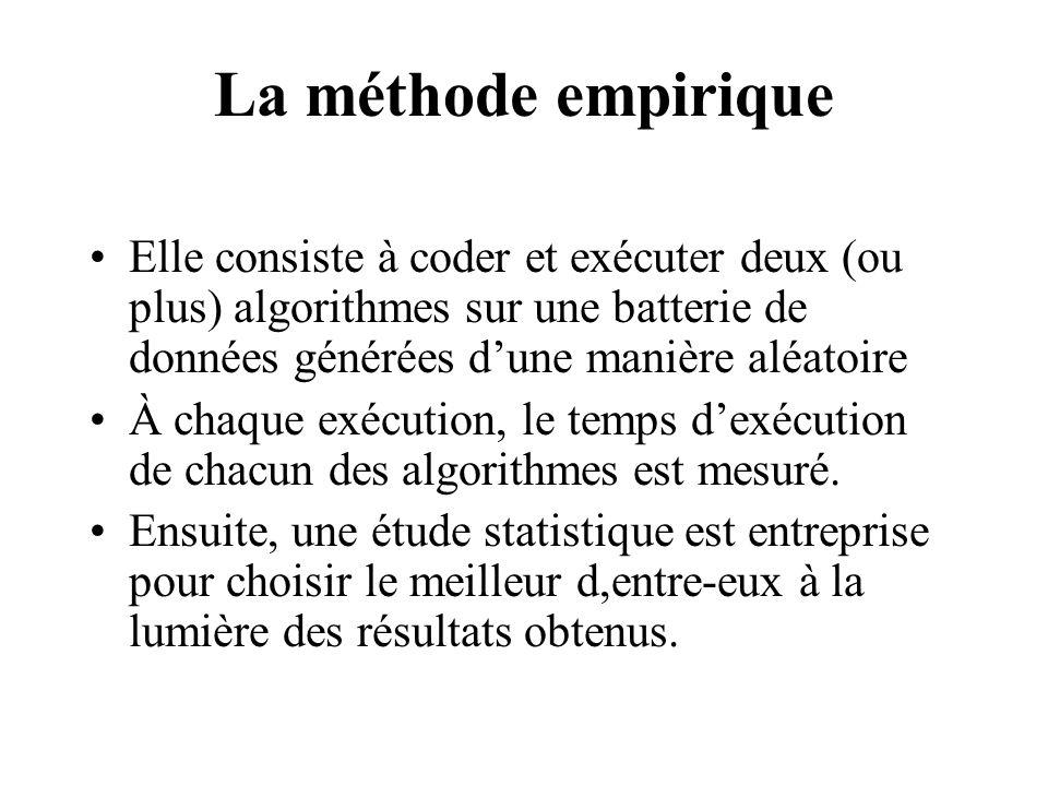 La méthode empirique Elle consiste à coder et exécuter deux (ou plus) algorithmes sur une batterie de données générées dune manière aléatoire À chaque exécution, le temps dexécution de chacun des algorithmes est mesuré.