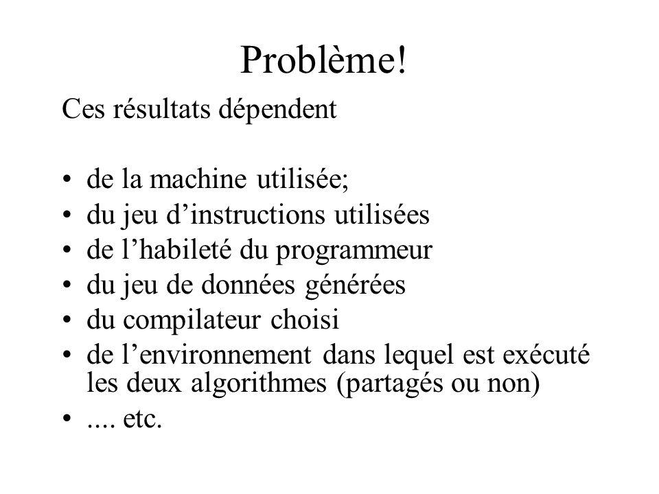 Problème.