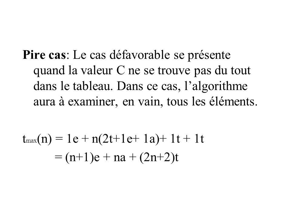 Pire cas: Le cas défavorable se présente quand la valeur C ne se trouve pas du tout dans le tableau.