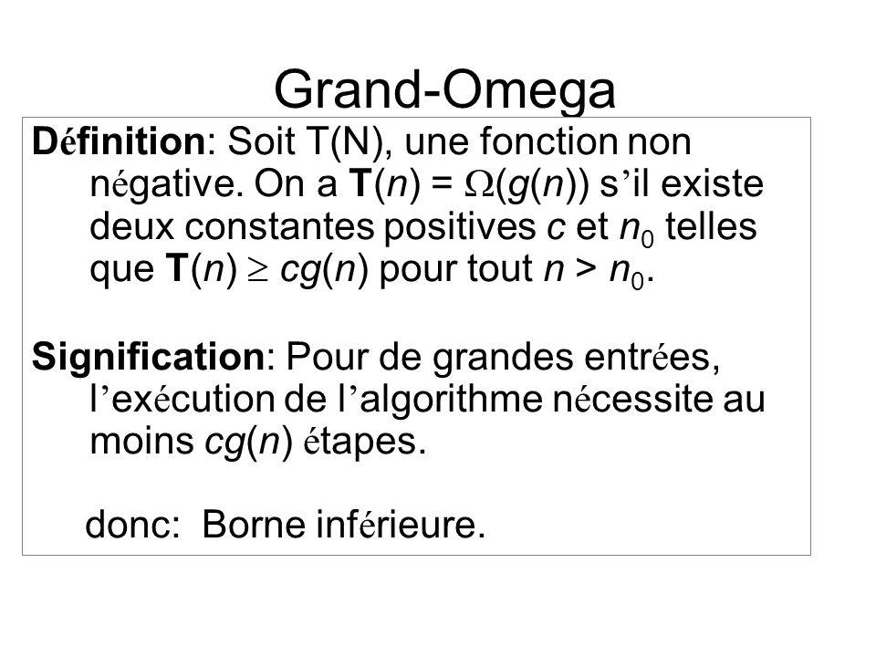 Grand-Omega D é finition: Soit T(N), une fonction non n é gative.