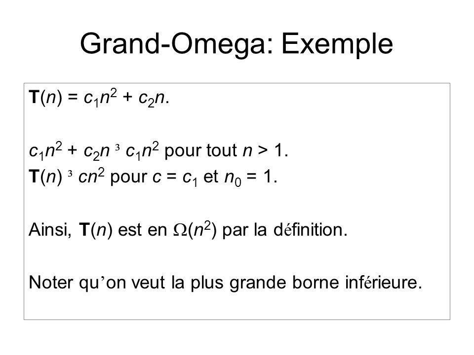Grand-Omega: Exemple T(n) = c 1 n 2 + c 2 n. c 1 n 2 + c 2 n ³ c 1 n 2 pour tout n > 1.