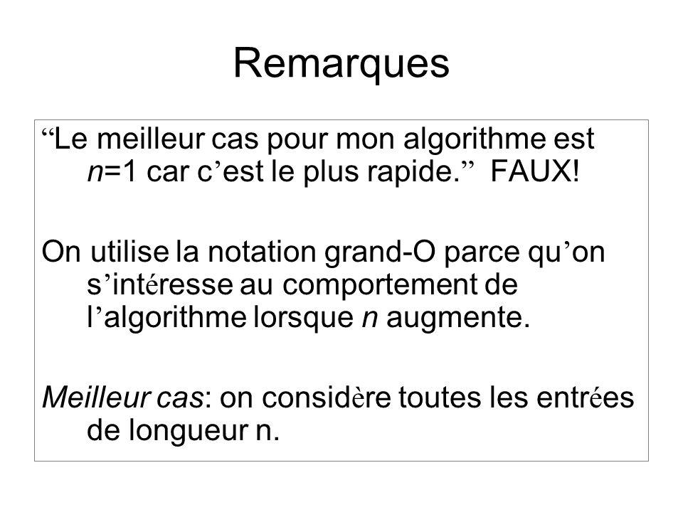 Remarques Le meilleur cas pour mon algorithme est n=1 car c est le plus rapide.
