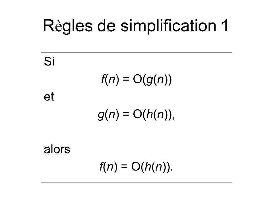 R è gles de simplification 1 Si f(n) = O(g(n)) et g(n) = O(h(n)), alors f(n) = O(h(n)).