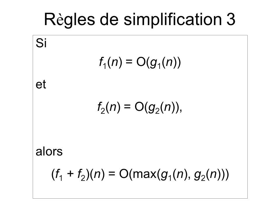R è gles de simplification 3 Si f 1 (n) = O(g 1 (n)) et f 2 (n) = O(g 2 (n)), alors (f 1 + f 2 )(n) = O(max(g 1 (n), g 2 (n)))