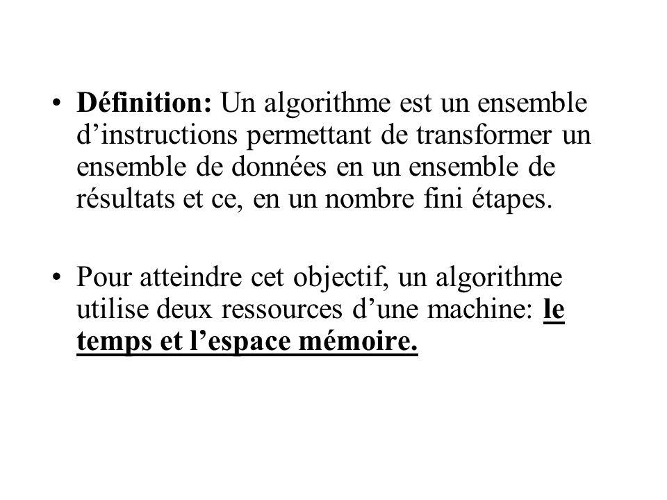 Définition: Un algorithme est un ensemble dinstructions permettant de transformer un ensemble de données en un ensemble de résultats et ce, en un nombre fini étapes.