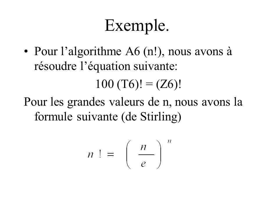 Exemple. Pour lalgorithme A6 (n!), nous avons à résoudre léquation suivante: 100 (T6).