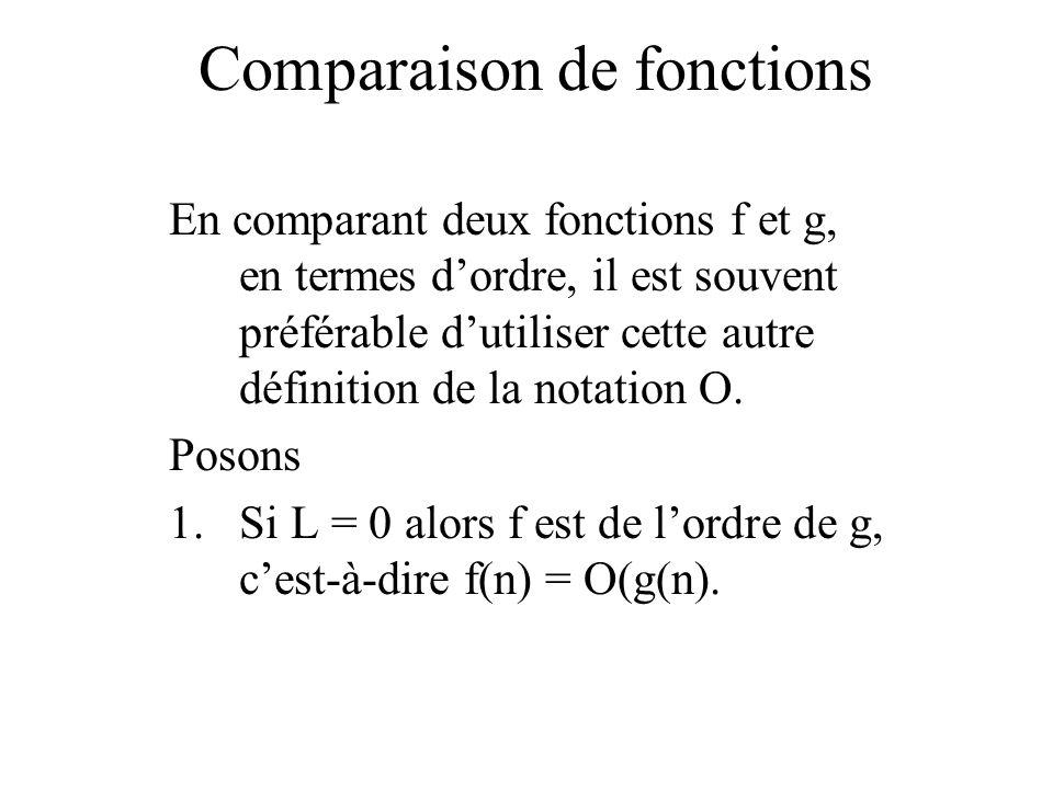 Comparaison de fonctions En comparant deux fonctions f et g, en termes dordre, il est souvent préférable dutiliser cette autre définition de la notation O.