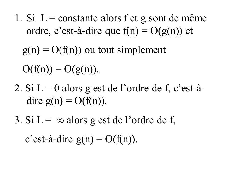 1.Si L = constante alors f et g sont de même ordre, cest-à-dire que f(n) = O(g(n)) et g(n) = O(f(n)) ou tout simplement O(f(n)) = O(g(n)).