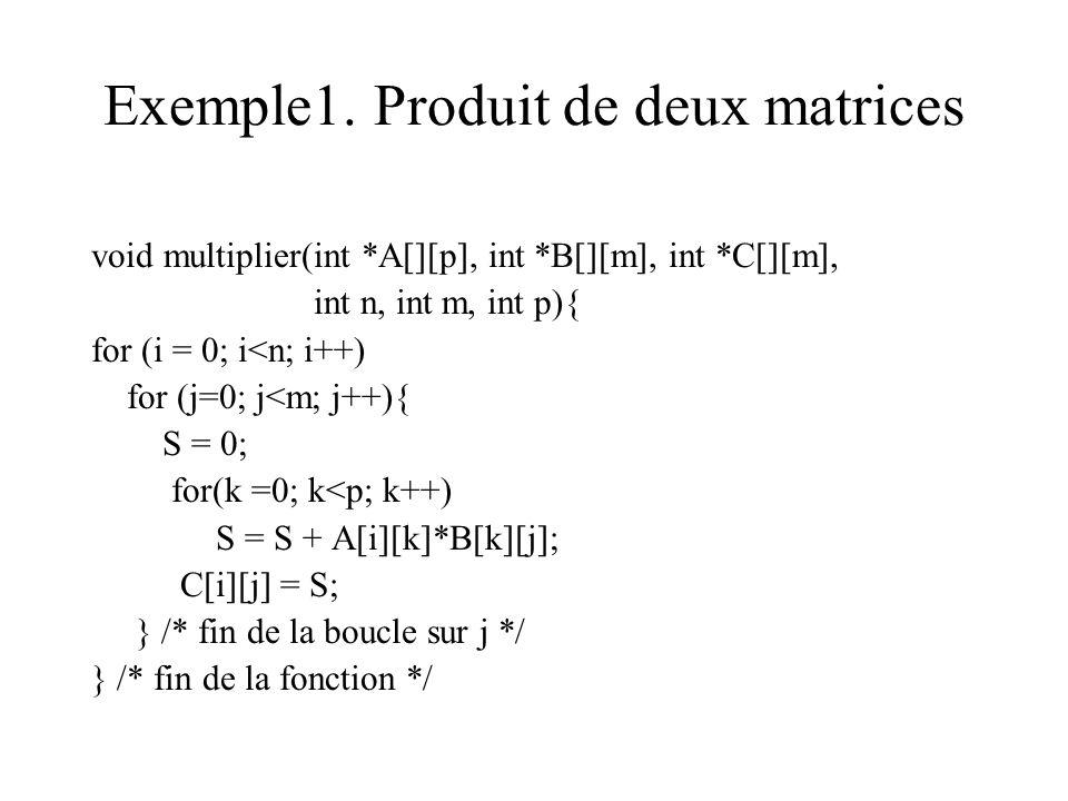 Exemple1. Produit de deux matrices void multiplier(int *A[][p], int *B[][m], int *C[][m], int n, int m, int p){ for (i = 0; i<n; i++) for (j=0; j<m; j