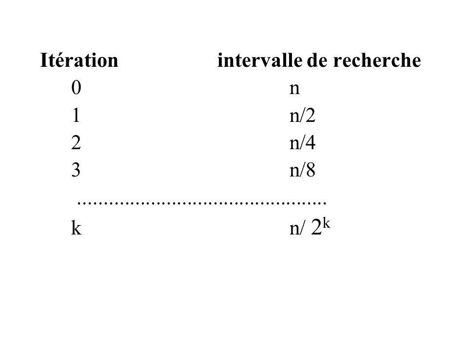 Itération intervalle de recherche 0 n 1 n/2 2 n/4 3 n/8................................................