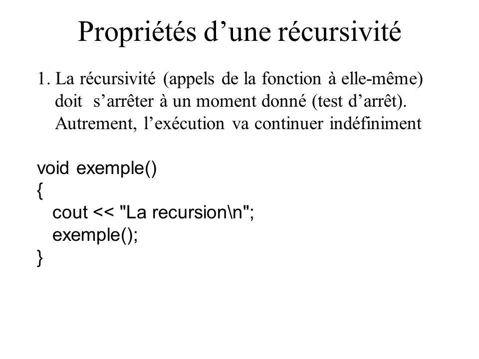 Propriétés dune récursivité 1.