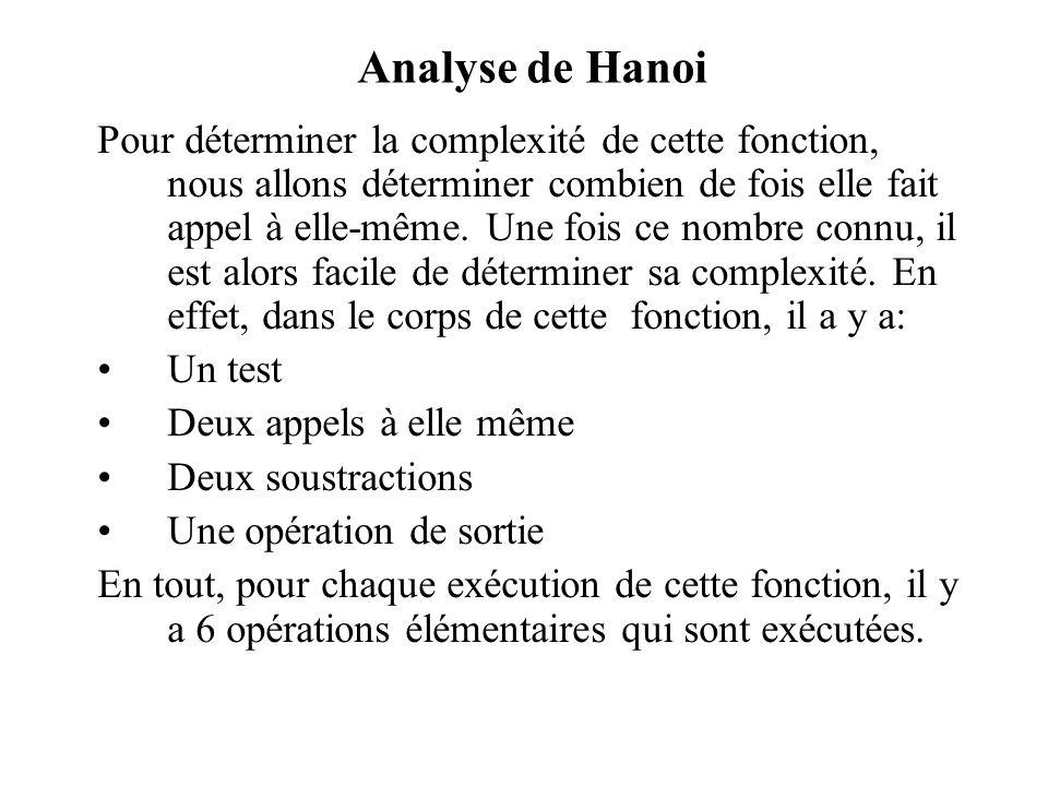 Analyse de Hanoi Pour déterminer la complexité de cette fonction, nous allons déterminer combien de fois elle fait appel à elle-même.