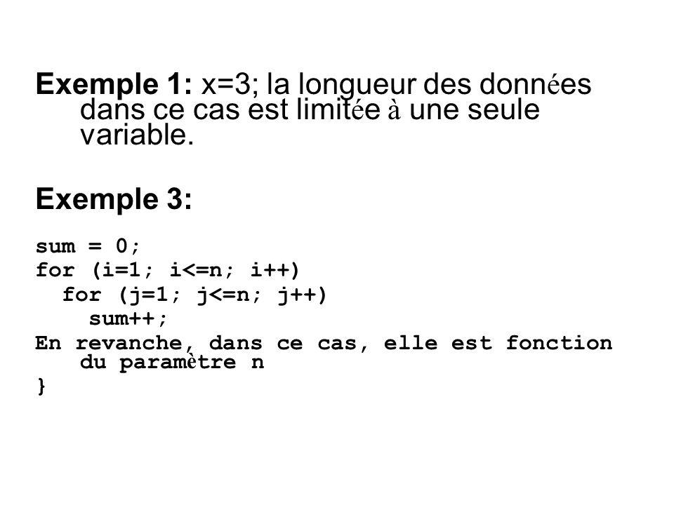 Exemple 1: x=3; la longueur des donn é es dans ce cas est limit é e à une seule variable.