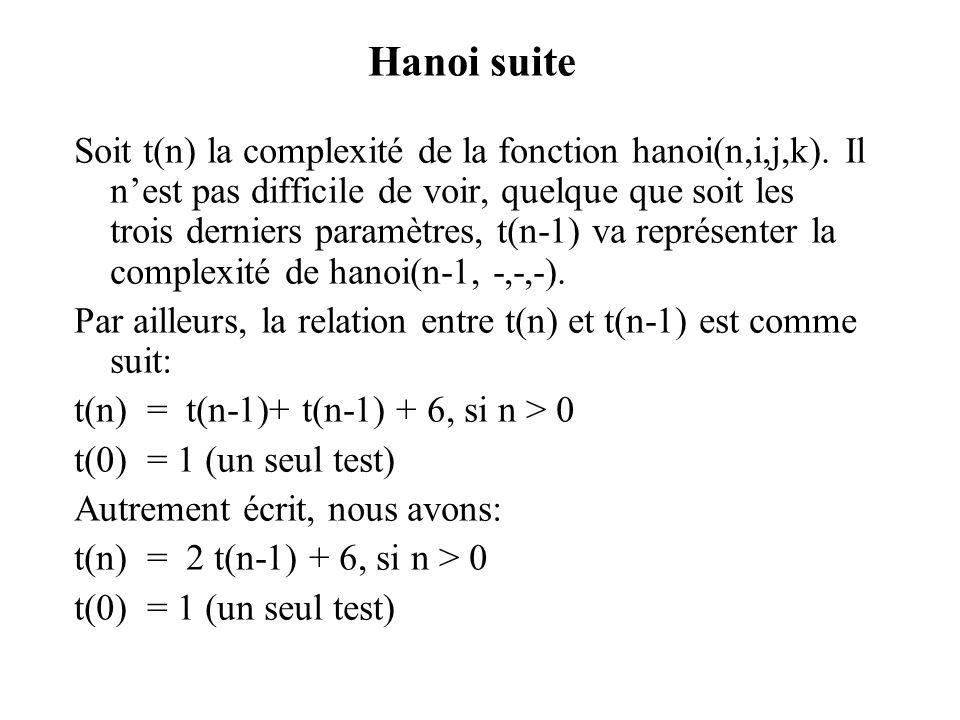 Hanoi suite Soit t(n) la complexité de la fonction hanoi(n,i,j,k).