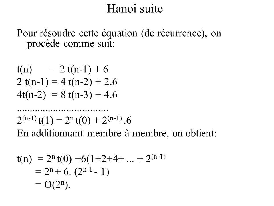 Hanoi suite Pour résoudre cette équation (de récurrence), on procède comme suit: t(n) = 2 t(n-1) + 6 2 t(n-1) = 4 t(n-2) + 2.6 4t(n-2) = 8 t(n-3) + 4.6...................................