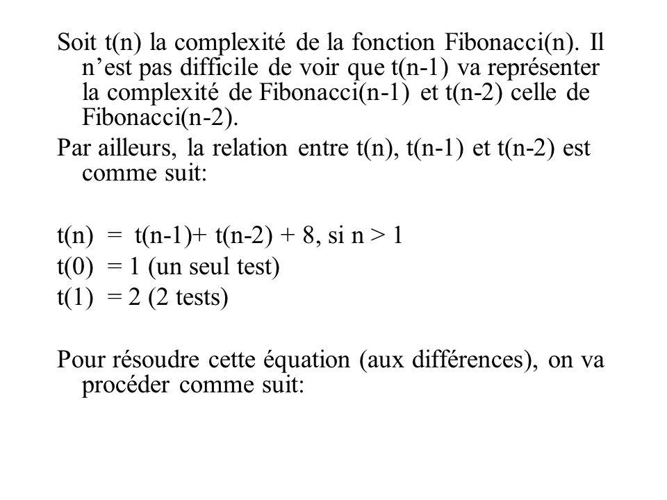 Soit t(n) la complexité de la fonction Fibonacci(n).
