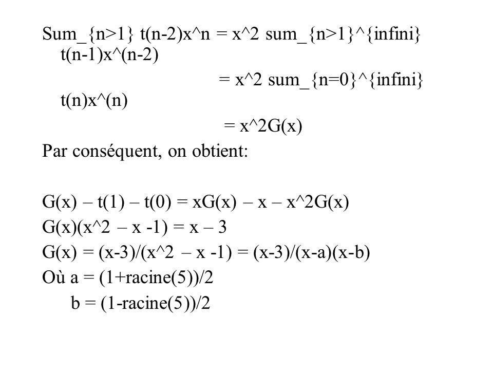 Sum_{n>1} t(n-2)x^n = x^2 sum_{n>1}^{infini} t(n-1)x^(n-2) = x^2 sum_{n=0}^{infini} t(n)x^(n) = x^2G(x) Par conséquent, on obtient: G(x) – t(1) – t(0) = xG(x) – x – x^2G(x) G(x)(x^2 – x -1) = x – 3 G(x) = (x-3)/(x^2 – x -1) = (x-3)/(x-a)(x-b) Où a = (1+racine(5))/2 b = (1-racine(5))/2