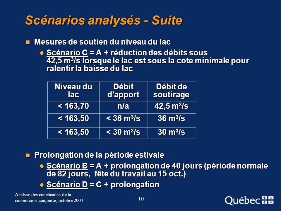 10 Analyse des conclusions de la commission conjointe, octobre 2004 Scénarios analysés - Suite Mesures de soutien du niveau du lac Mesures de soutien