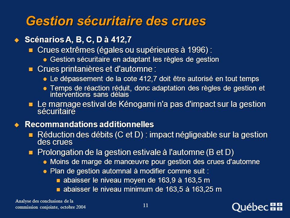 11 Analyse des conclusions de la commission conjointe, octobre 2004 Gestion sécuritaire des crues Scénarios A, B, C, D à 412,7 Scénarios A, B, C, D à