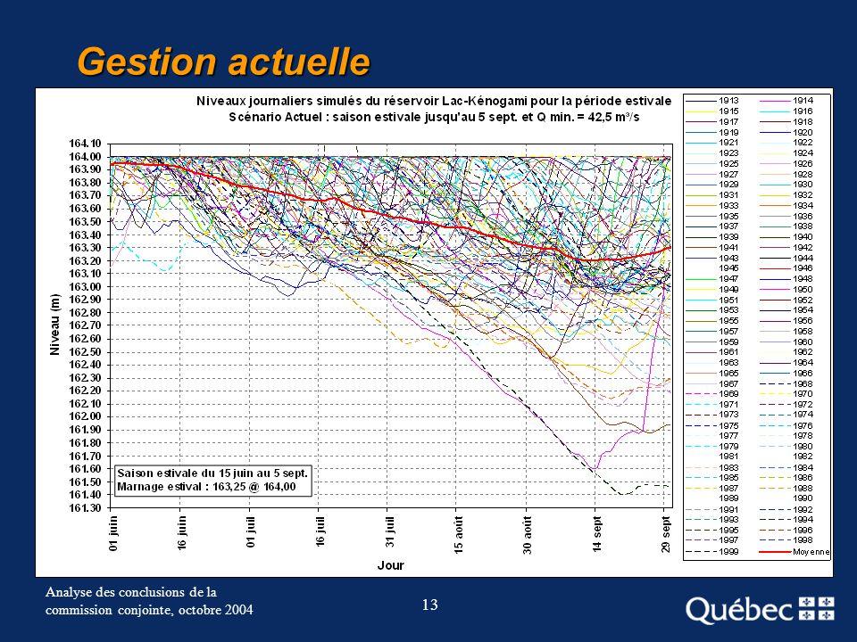 13 Analyse des conclusions de la commission conjointe, octobre 2004 Gestion actuelle