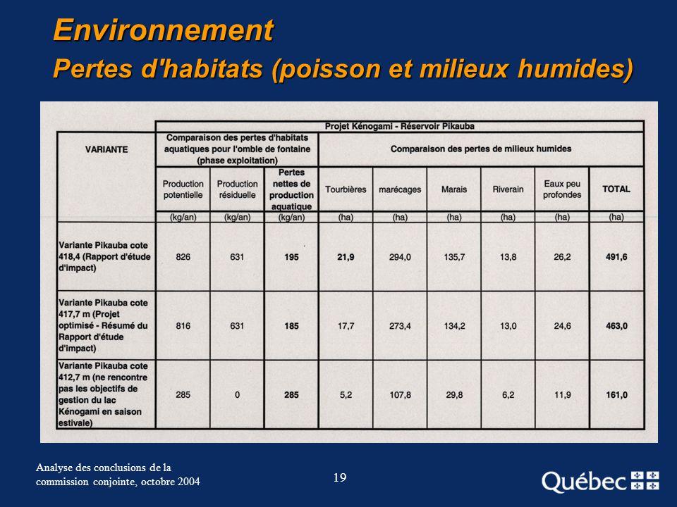 19 Analyse des conclusions de la commission conjointe, octobre 2004 Environnement Pertes d'habitats (poisson et milieux humides)