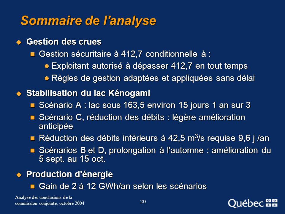 20 Analyse des conclusions de la commission conjointe, octobre 2004 Sommaire de l'analyse Gestion des crues Gestion des crues Gestion sécuritaire à 41