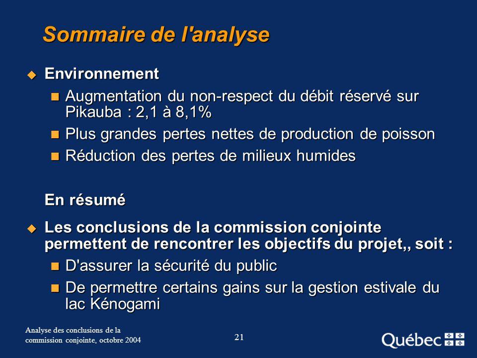 21 Analyse des conclusions de la commission conjointe, octobre 2004 Sommaire de l'analyse Environnement Environnement Augmentation du non-respect du d