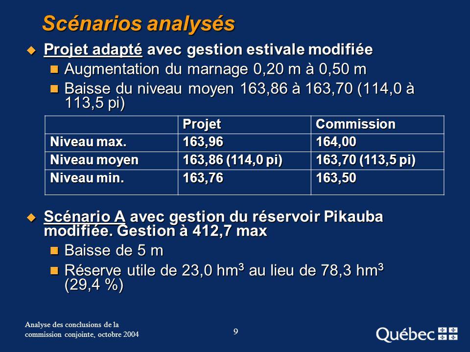 9 Analyse des conclusions de la commission conjointe, octobre 2004 Scénarios analysés Projet adapté avec gestion estivale modifiée Projet adapté avec