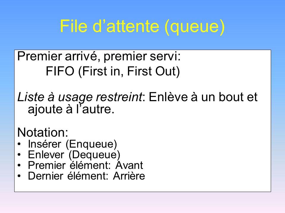 File dattente (queue) Premier arrivé, premier servi: FIFO (First in, First Out) Liste à usage restreint: Enlève à un bout et ajoute à lautre.