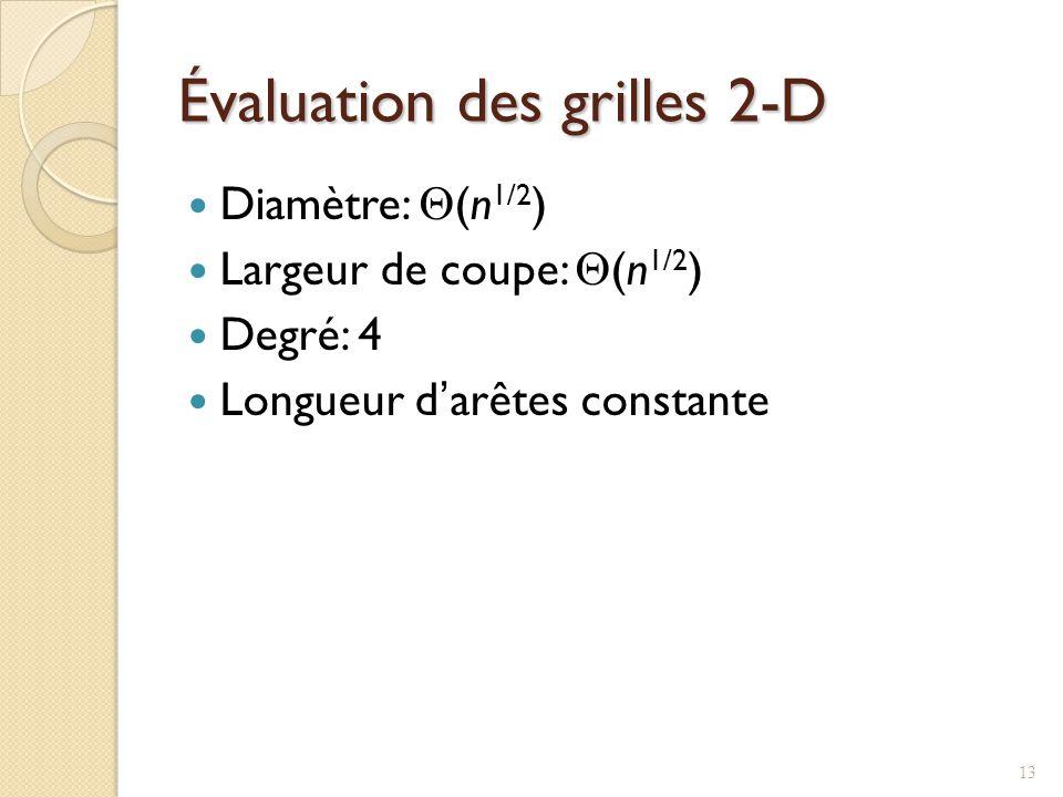 Évaluation des grilles 2-D Diamètre: (n 1/2 ) Largeur de coupe: (n 1/2 ) Degré: 4 Longueur darêtes constante 13
