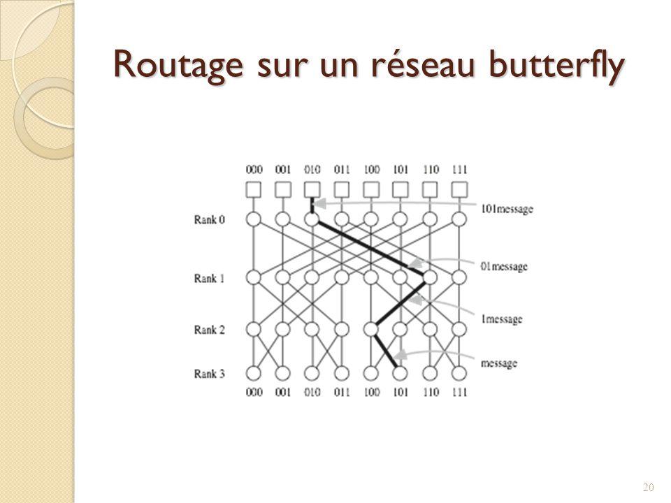 Routage sur un réseau butterfly 20
