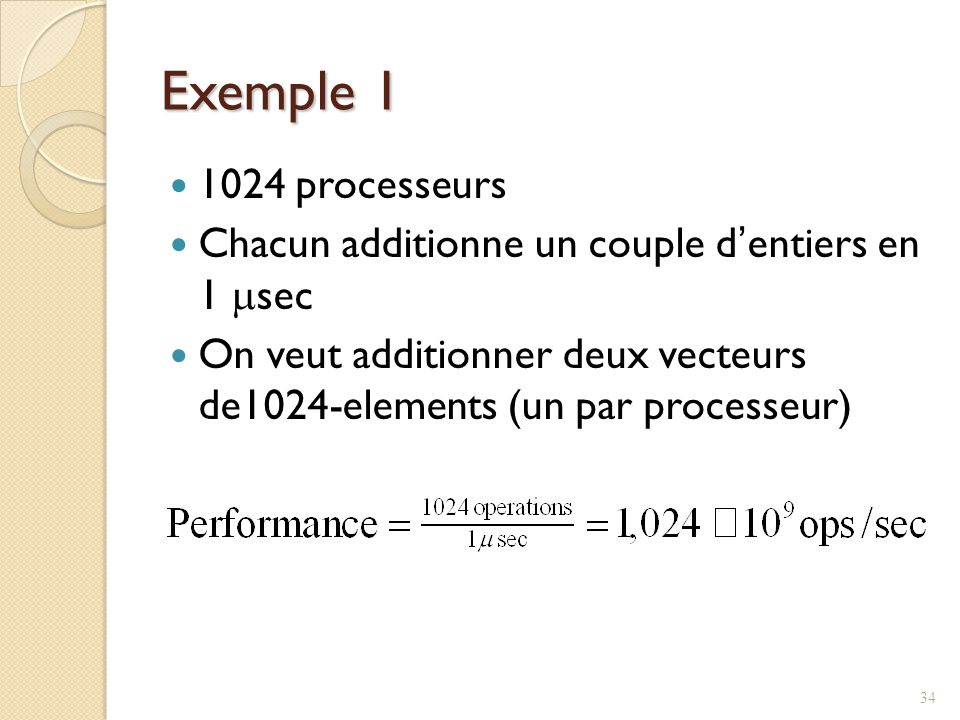 Exemple 1 1024 processeurs Chacun additionne un couple dentiers en 1 sec On veut additionner deux vecteurs de1024-elements (un par processeur) 34