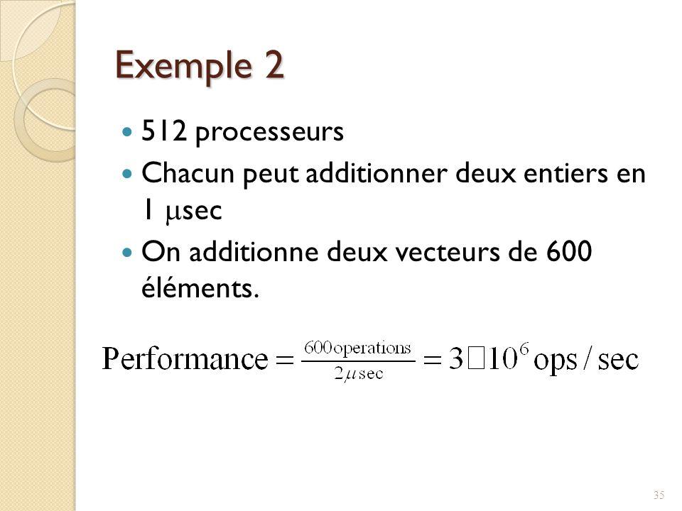 Exemple 2 512 processeurs Chacun peut additionner deux entiers en 1 sec On additionne deux vecteurs de 600 éléments.