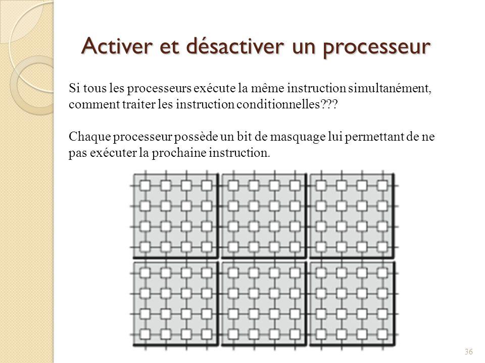 Activer et désactiver un processeur Si tous les processeurs exécute la même instruction simultanément, comment traiter les instruction conditionnelles??.