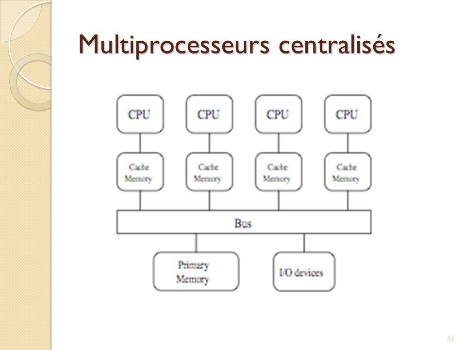 Multiprocesseurs centralisés 44