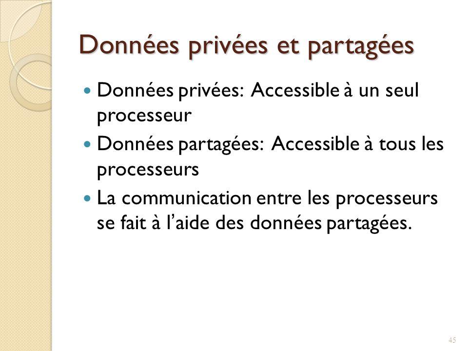Données privées et partagées Données privées: Accessible à un seul processeur Données partagées: Accessible à tous les processeurs La communication entre les processeurs se fait à laide des données partagées.