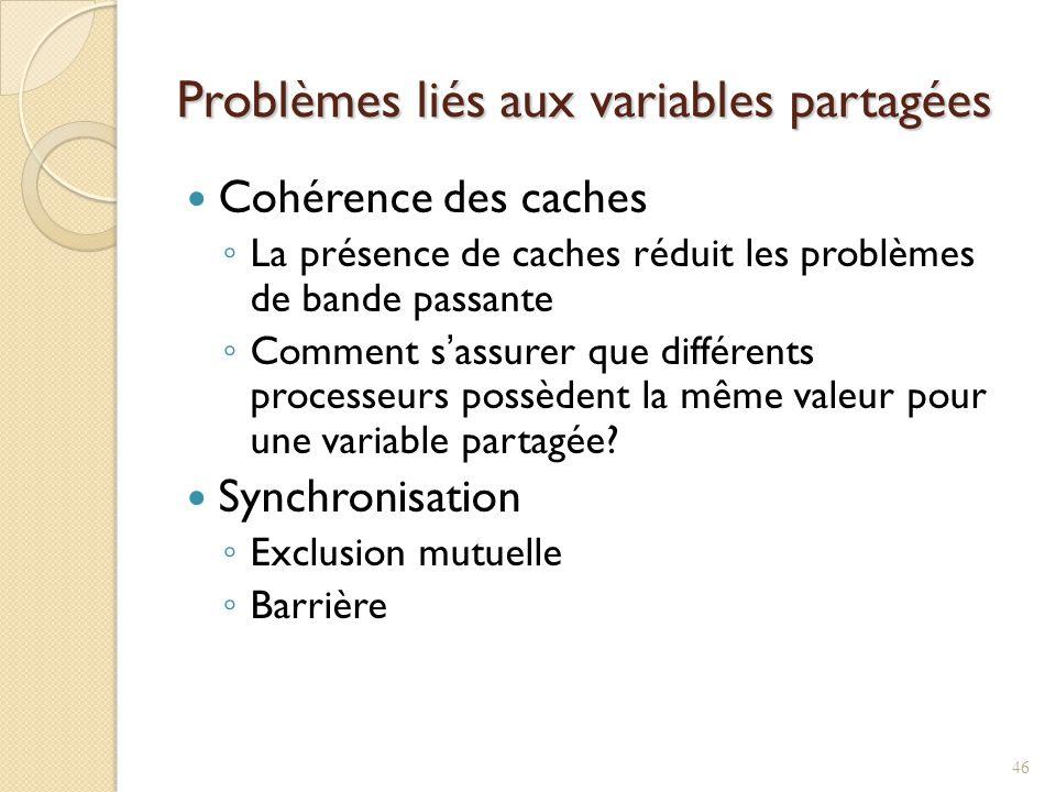 Problèmes liés aux variables partagées Cohérence des caches La présence de caches réduit les problèmes de bande passante Comment sassurer que différents processeurs possèdent la même valeur pour une variable partagée.