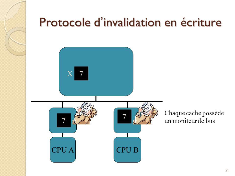 Protocole dinvalidation en écriture CPU ACPU B 7 X 7 7 Chaque cache possède un moniteur de bus 51